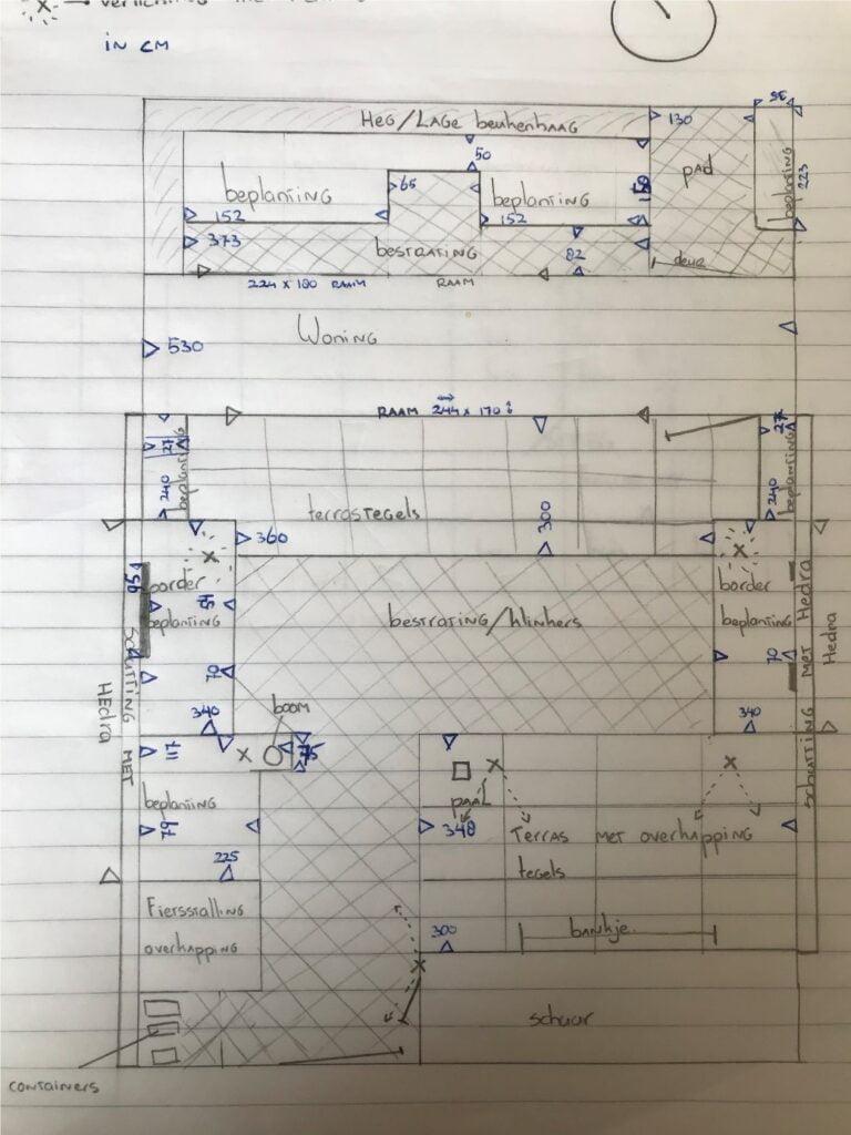 Voorbeeld 2 tuinschets voor beplantingsplan